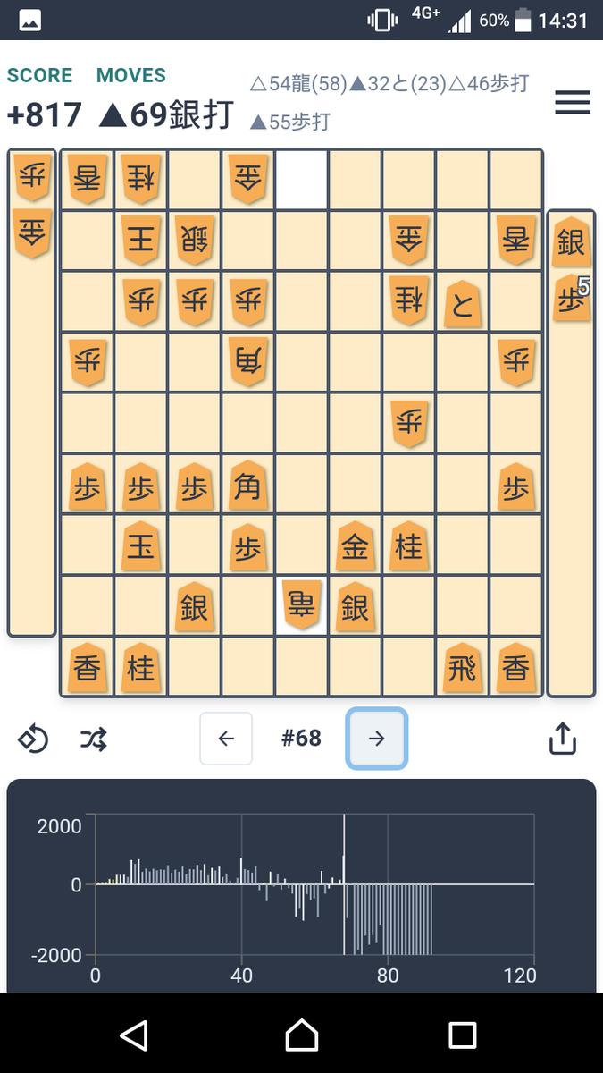 f:id:kisamoko:20200410113100p:plain