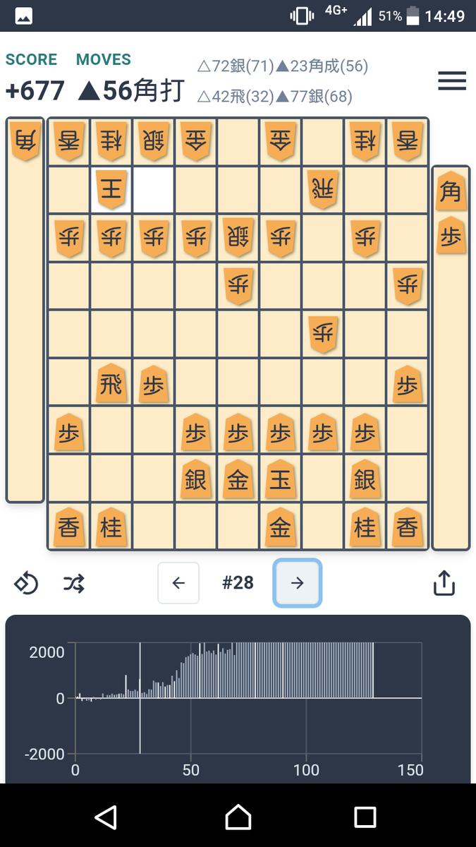 f:id:kisamoko:20200410120635p:plain