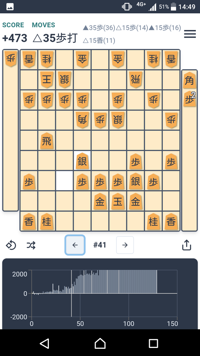 f:id:kisamoko:20200410120639p:plain