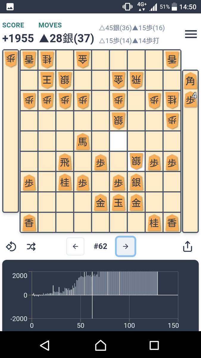 f:id:kisamoko:20200410120643p:plain