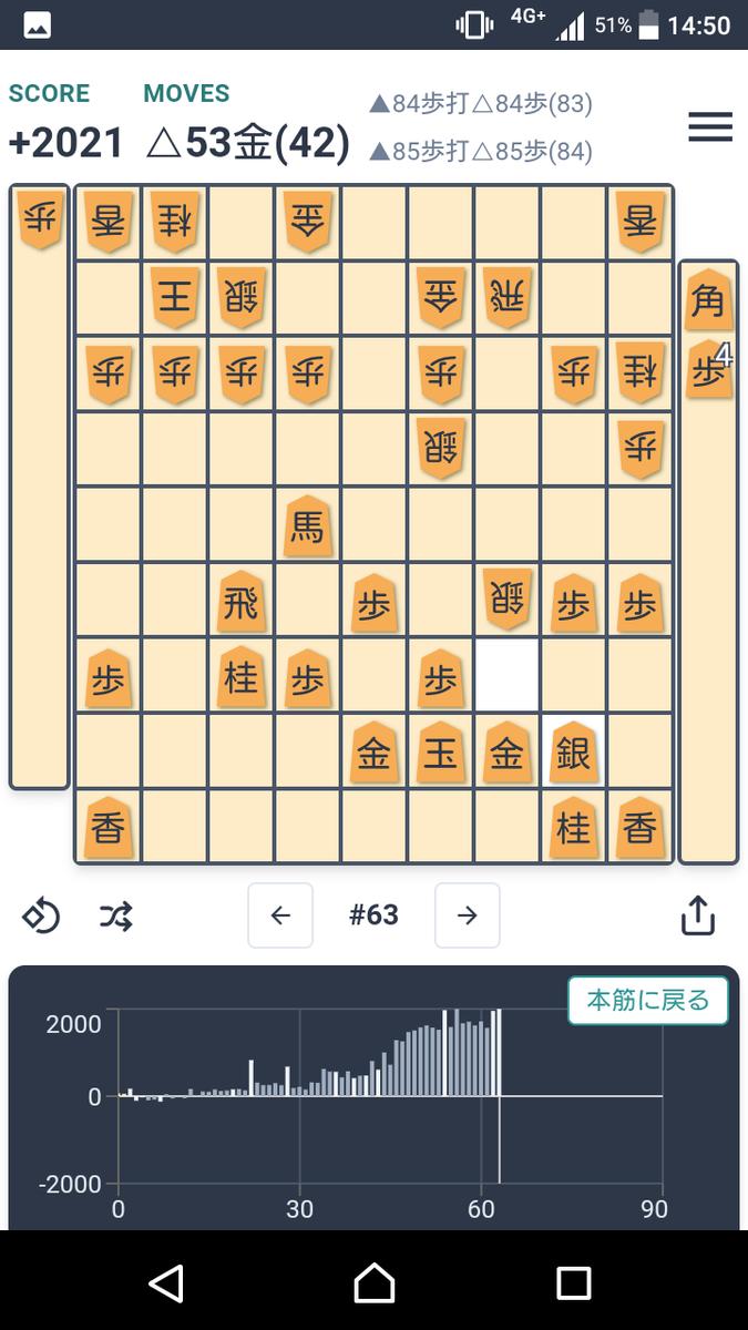 f:id:kisamoko:20200410120646p:plain