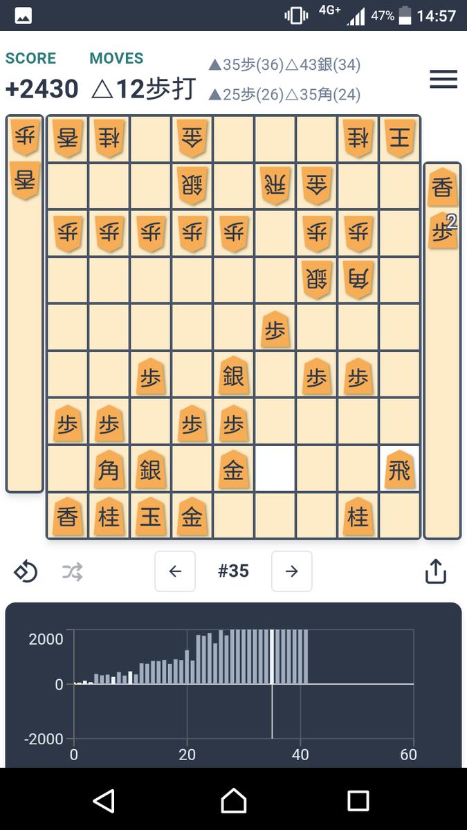 f:id:kisamoko:20200410214402p:plain