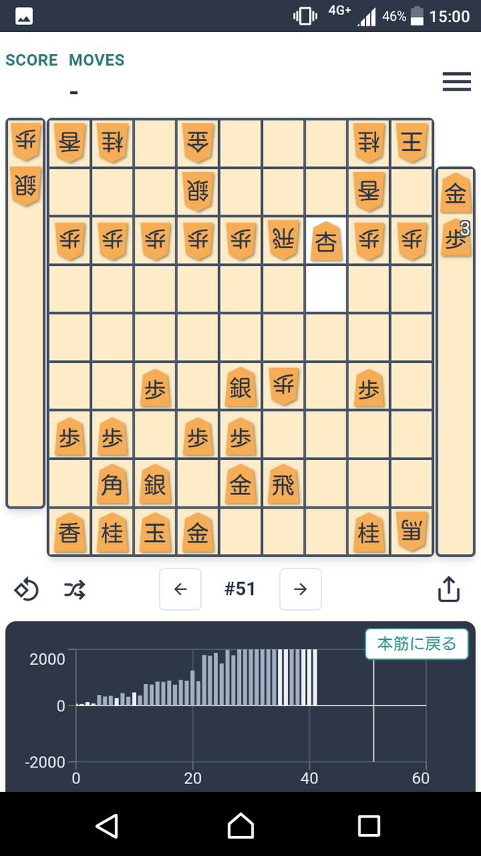 f:id:kisamoko:20200410214411p:plain