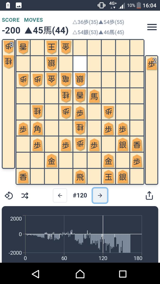 f:id:kisamoko:20200410221910p:plain