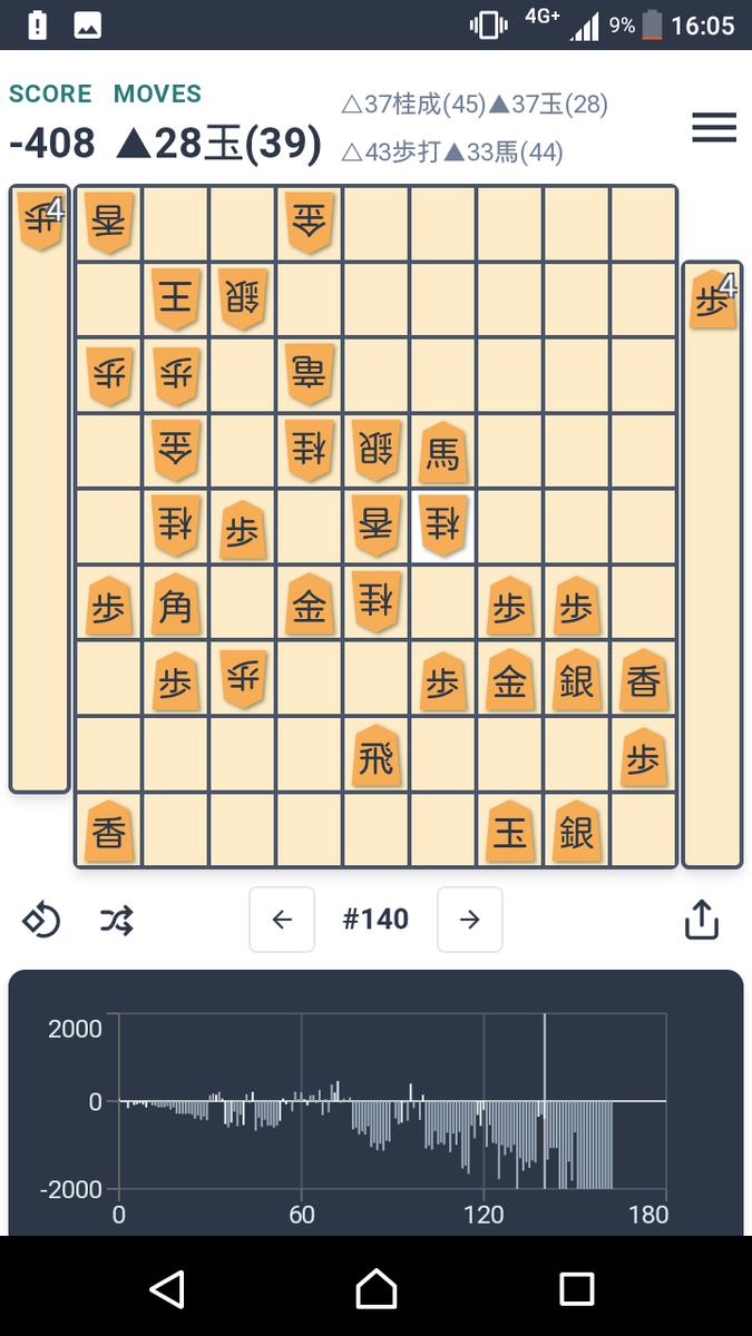 f:id:kisamoko:20200410221914p:plain