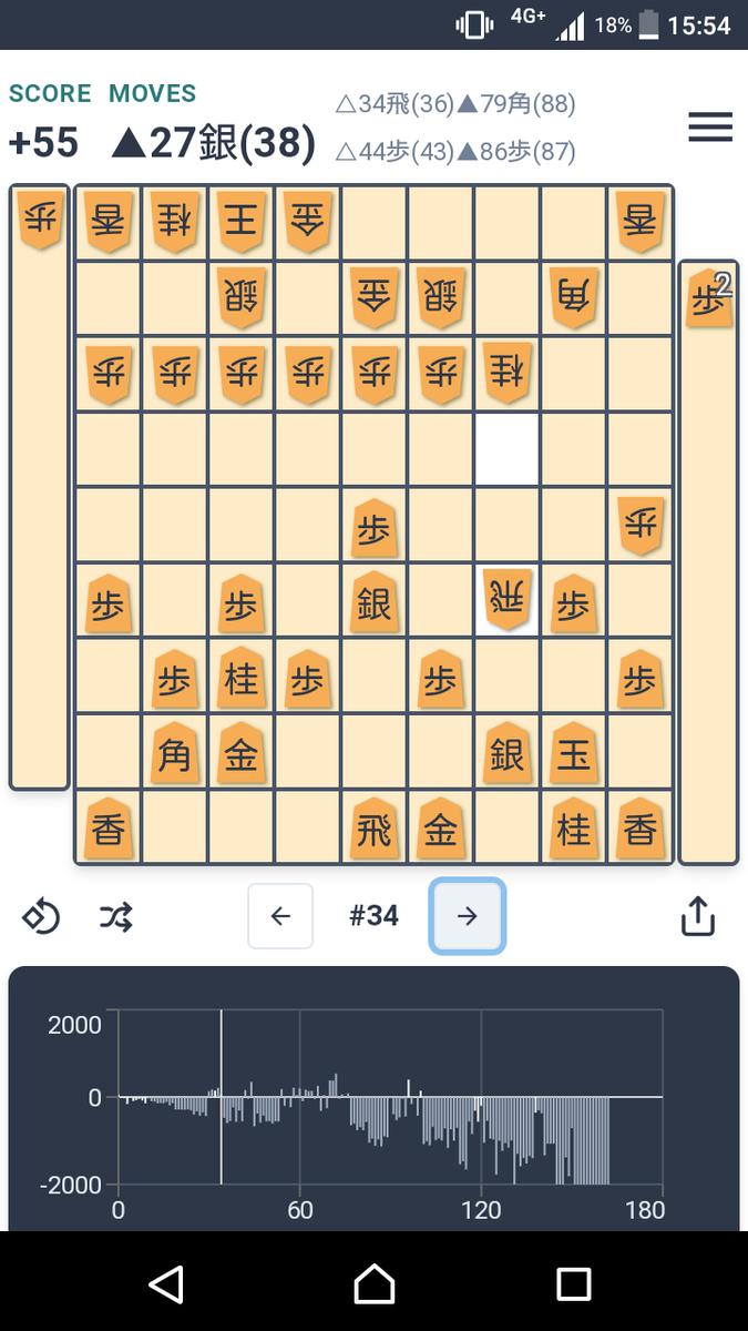 f:id:kisamoko:20200410221917p:plain