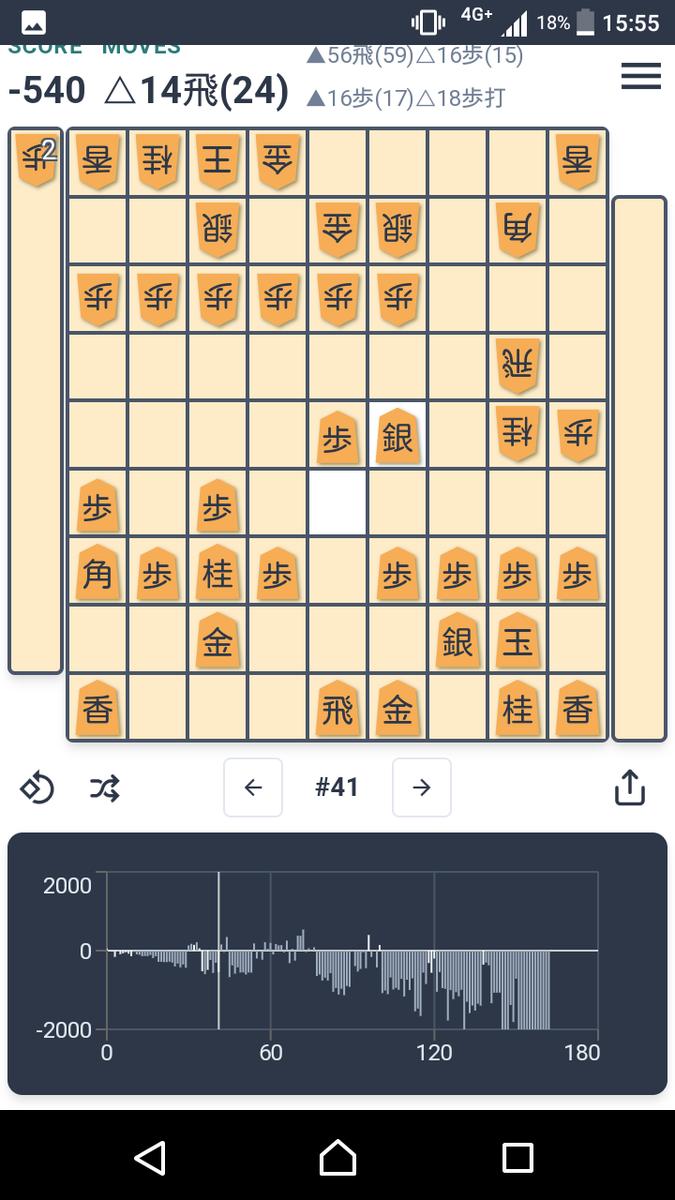 f:id:kisamoko:20200410221926p:plain
