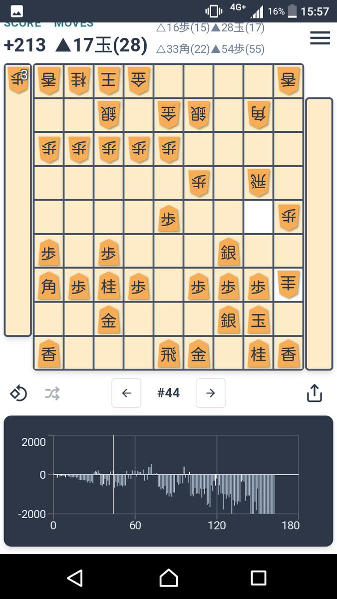f:id:kisamoko:20200410221936p:plain