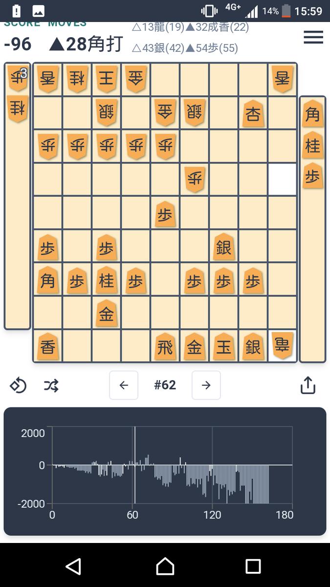 f:id:kisamoko:20200410221943p:plain
