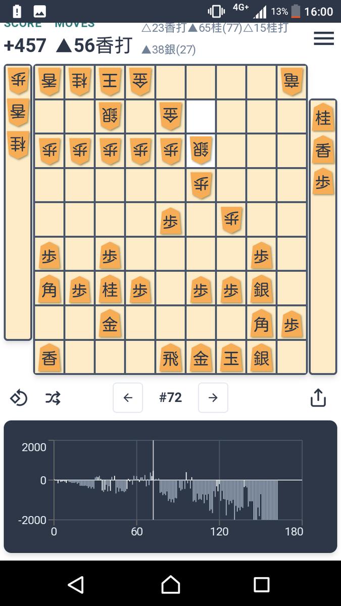 f:id:kisamoko:20200410221948p:plain