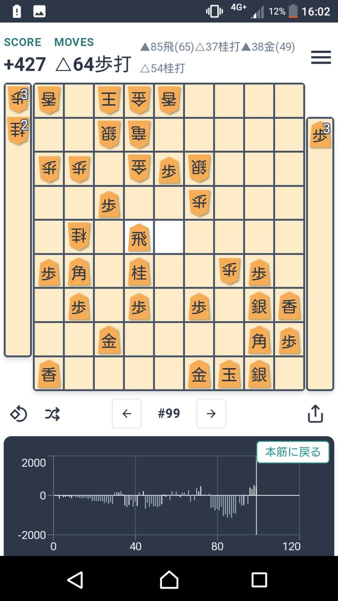 f:id:kisamoko:20200410222001p:plain
