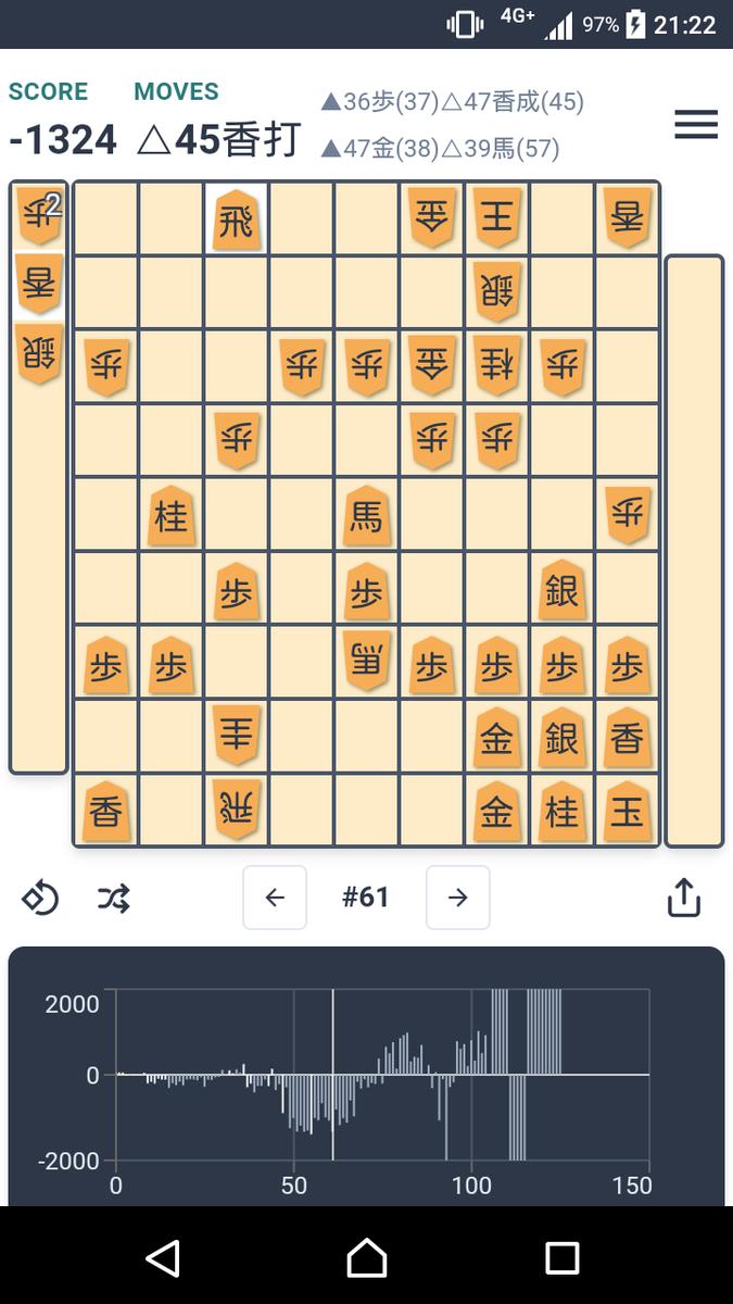f:id:kisamoko:20200416224614p:plain