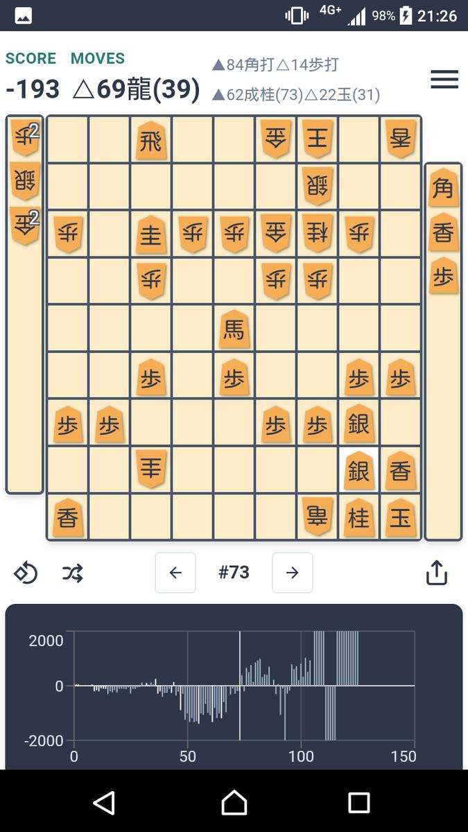 f:id:kisamoko:20200416225040p:plain