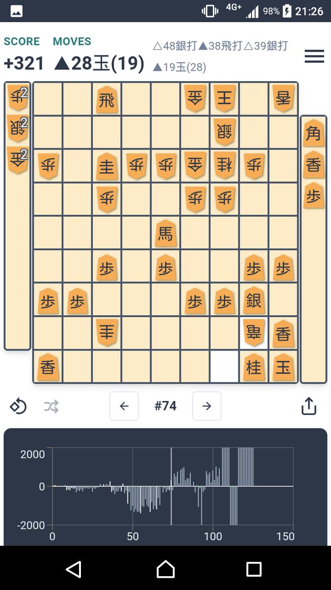 f:id:kisamoko:20200416225334p:plain