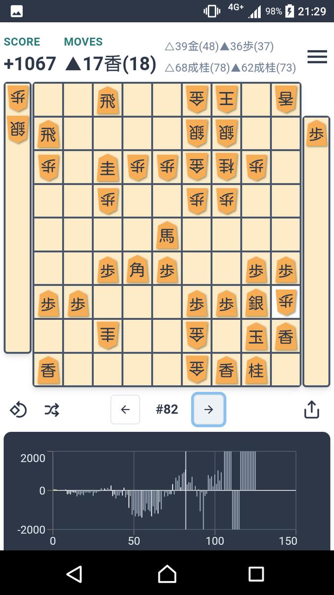 f:id:kisamoko:20200416225436p:plain