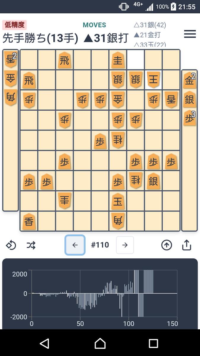 f:id:kisamoko:20200416230151p:plain