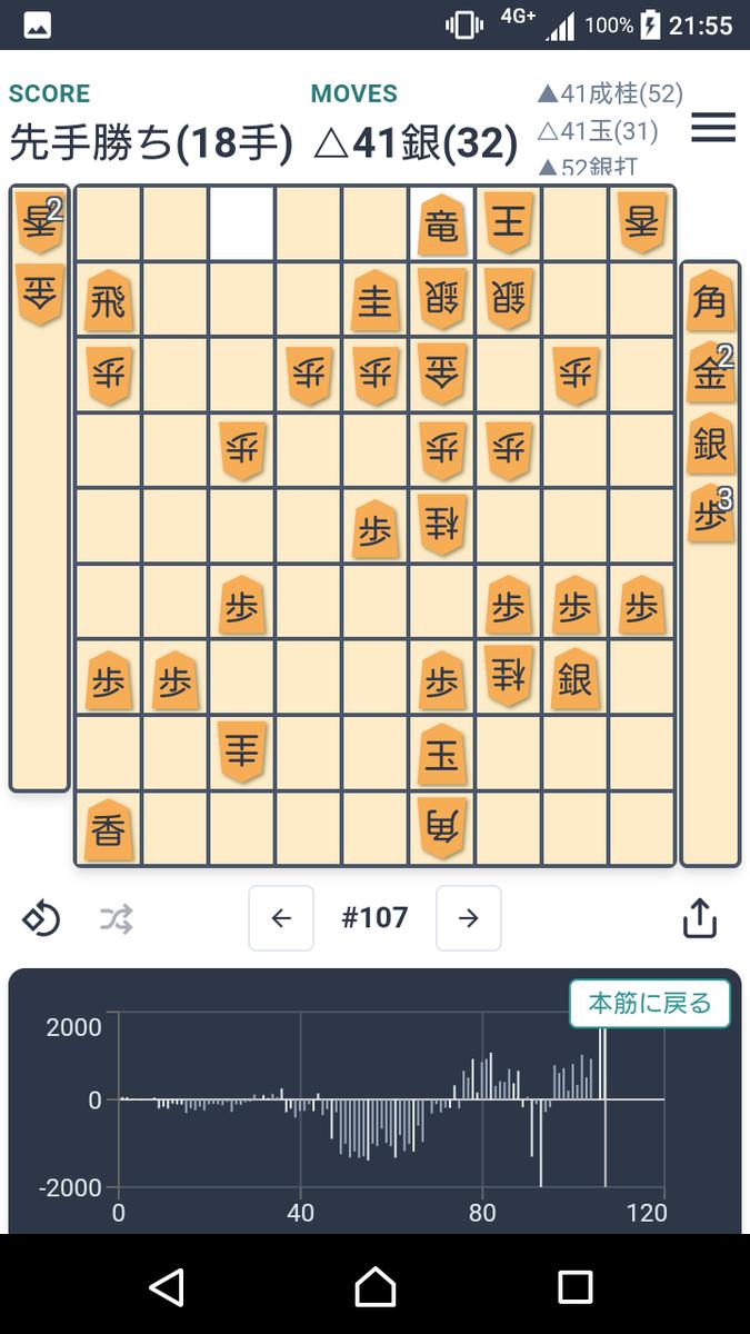 f:id:kisamoko:20200416230203p:plain