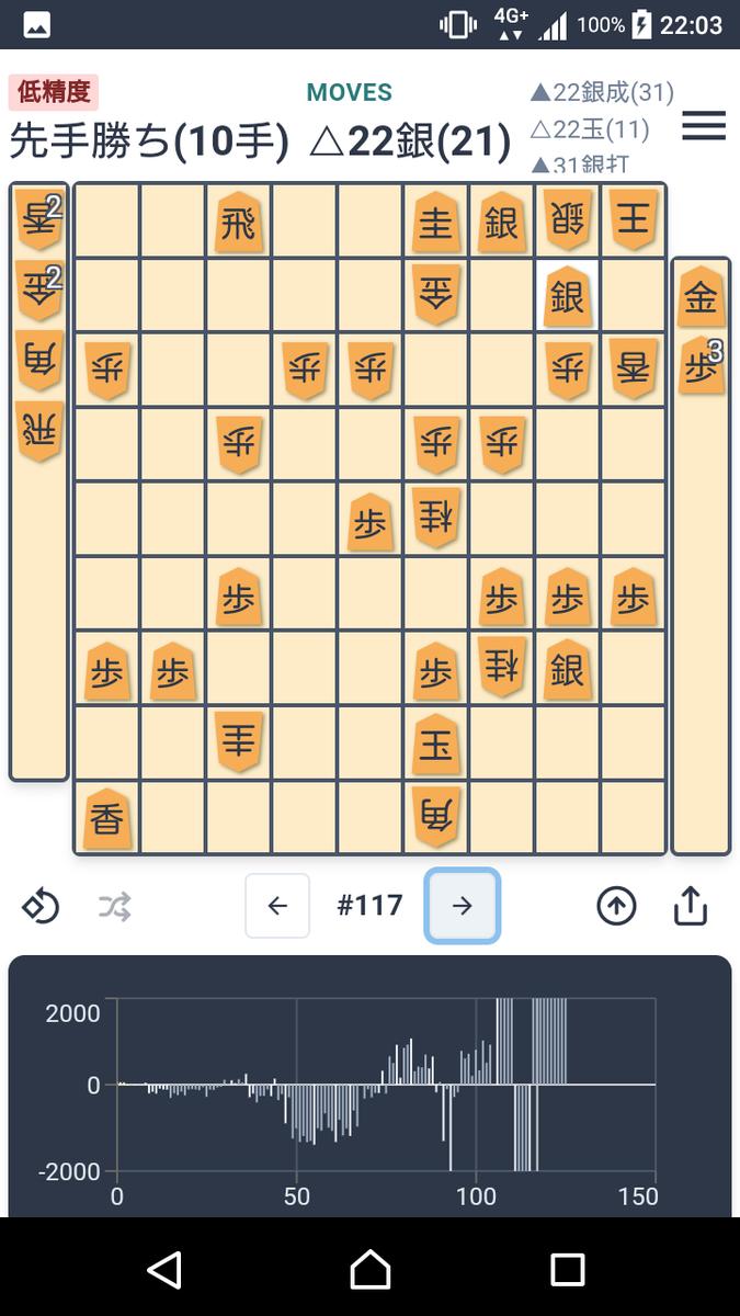 f:id:kisamoko:20200416230316p:plain