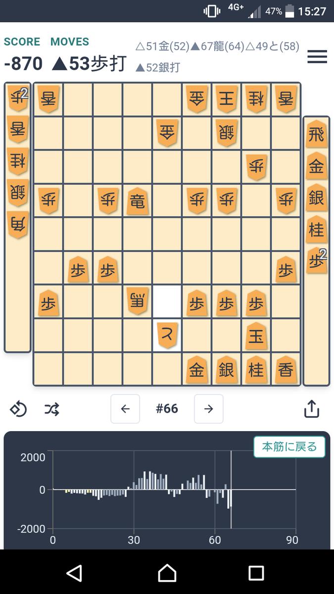 f:id:kisamoko:20200420212325p:plain