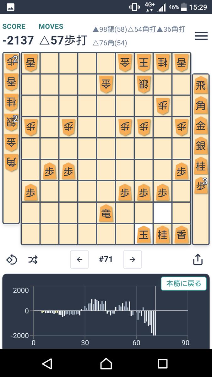 f:id:kisamoko:20200420212330p:plain