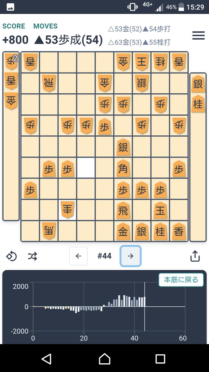 f:id:kisamoko:20200420212339p:plain