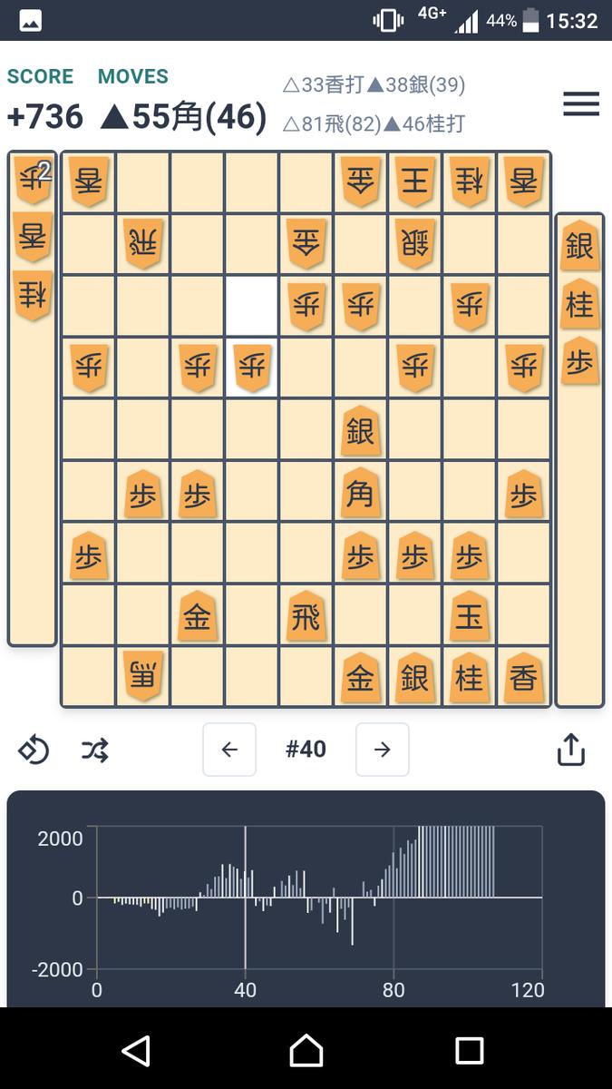f:id:kisamoko:20200420212349p:plain
