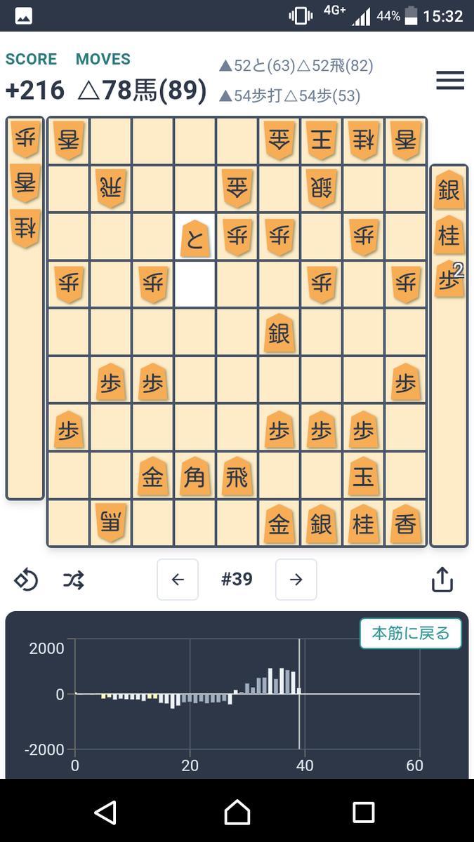 f:id:kisamoko:20200420212353p:plain