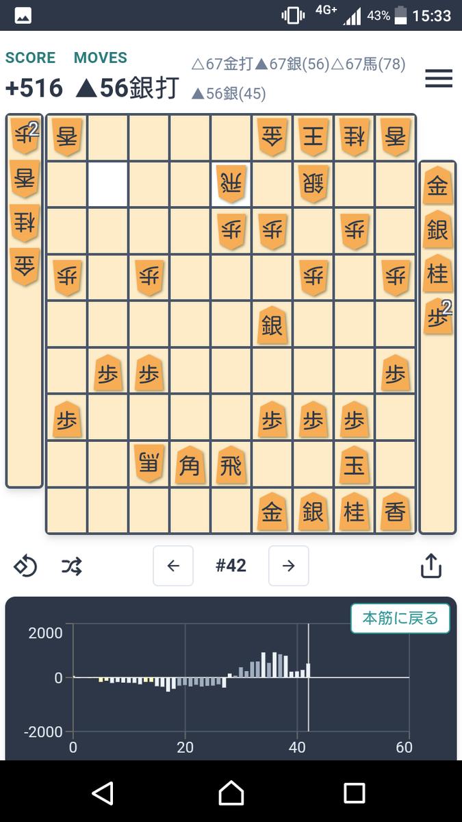 f:id:kisamoko:20200420212356p:plain