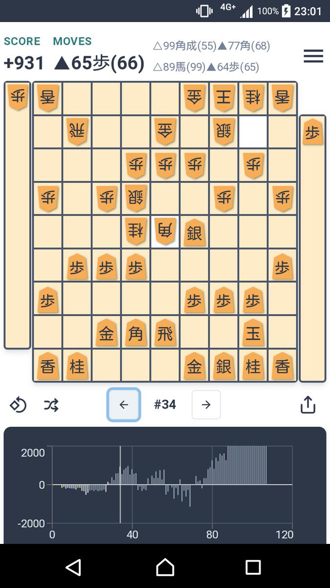 f:id:kisamoko:20200420213007p:plain