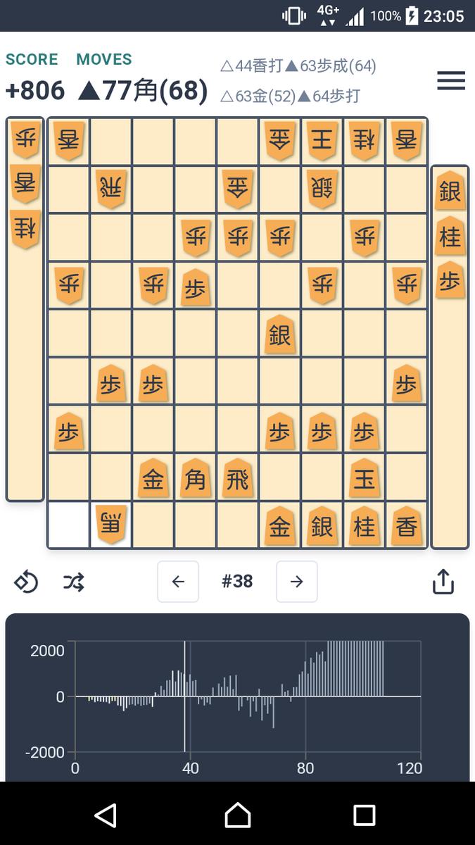 f:id:kisamoko:20200420213011p:plain