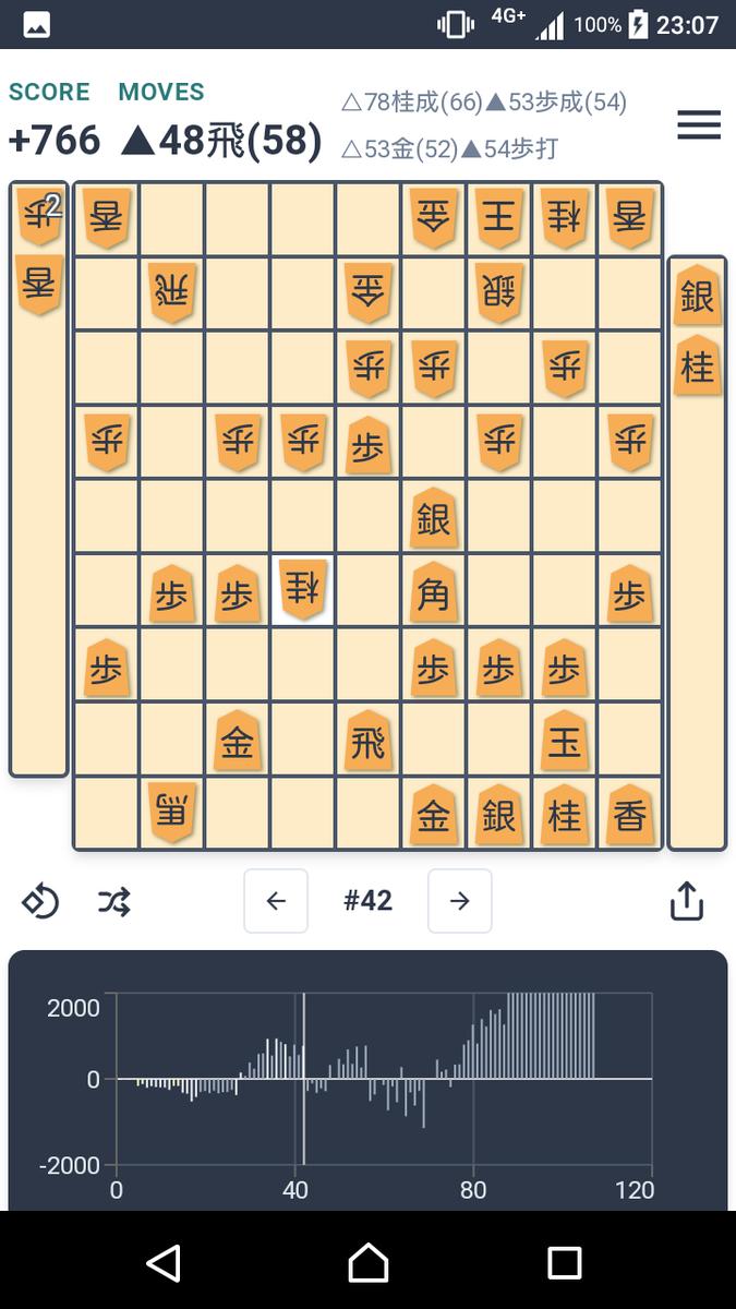 f:id:kisamoko:20200420213015p:plain