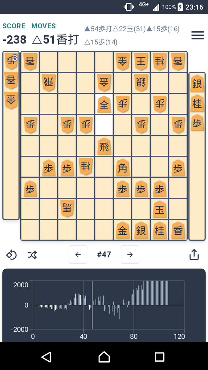 f:id:kisamoko:20200420213019p:plain