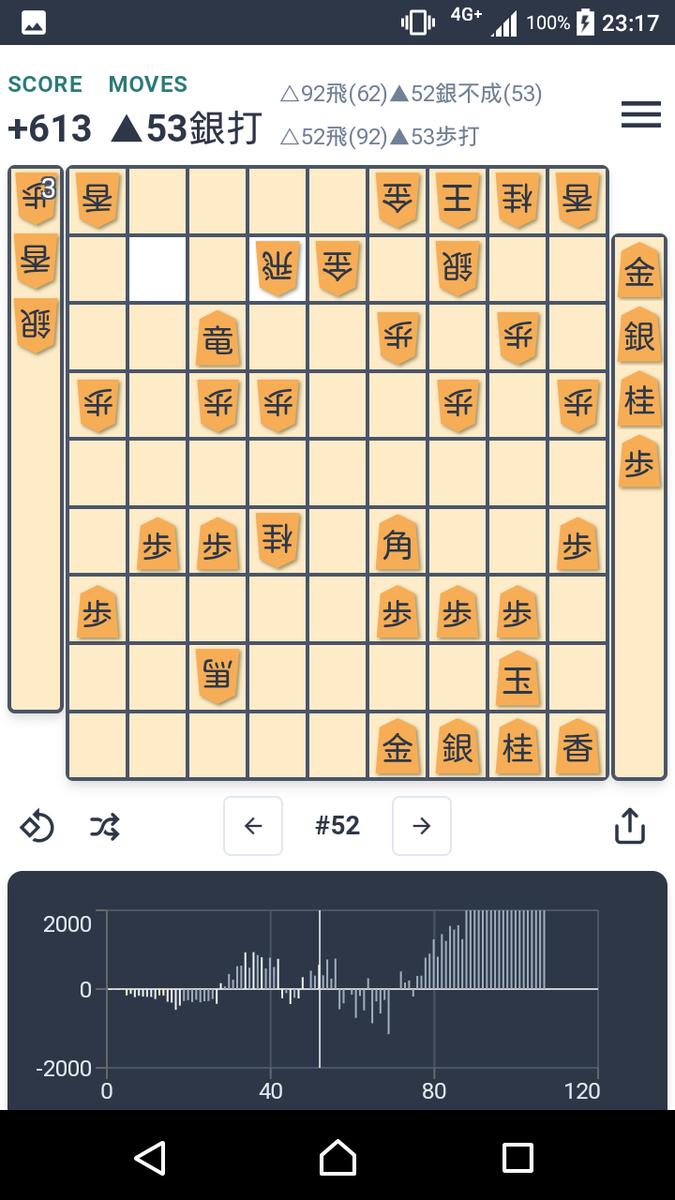f:id:kisamoko:20200420213023p:plain