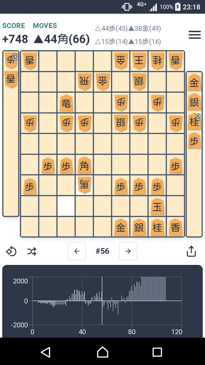 f:id:kisamoko:20200420213027p:plain