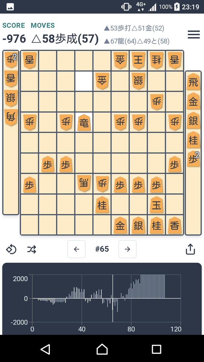 f:id:kisamoko:20200420213040p:plain