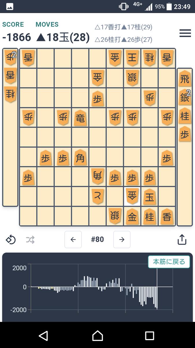 f:id:kisamoko:20200420213103p:plain