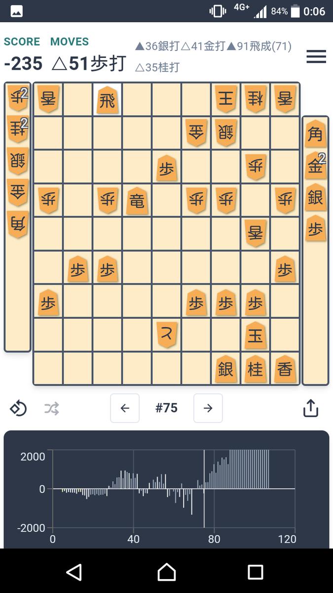 f:id:kisamoko:20200420213114p:plain