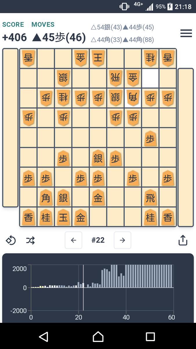 f:id:kisamoko:20200423225733p:plain