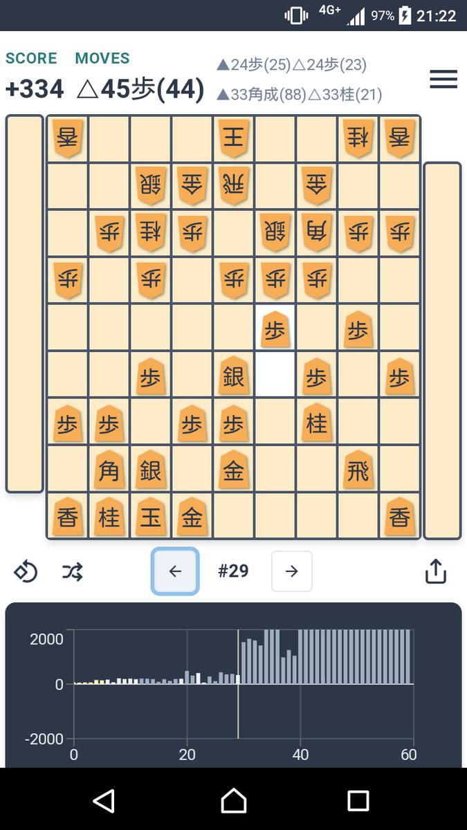 f:id:kisamoko:20200423225736p:plain