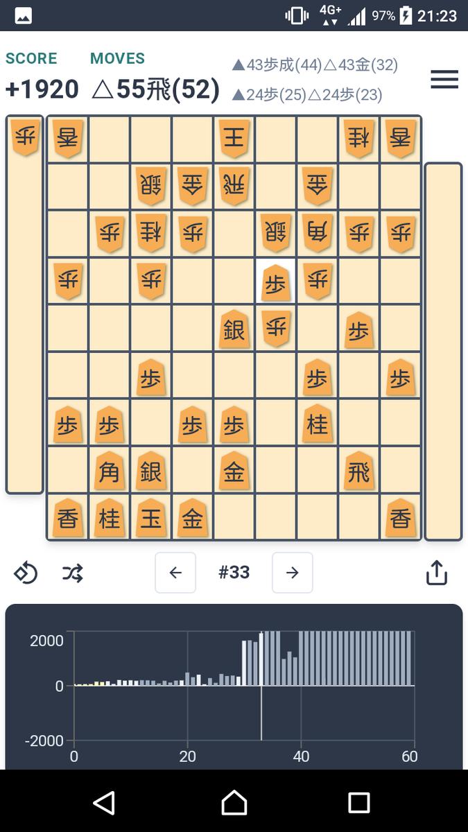 f:id:kisamoko:20200423225740p:plain
