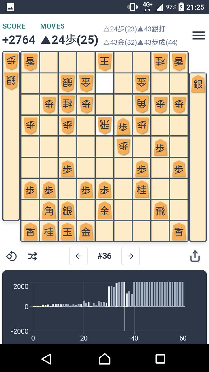 f:id:kisamoko:20200423225744p:plain