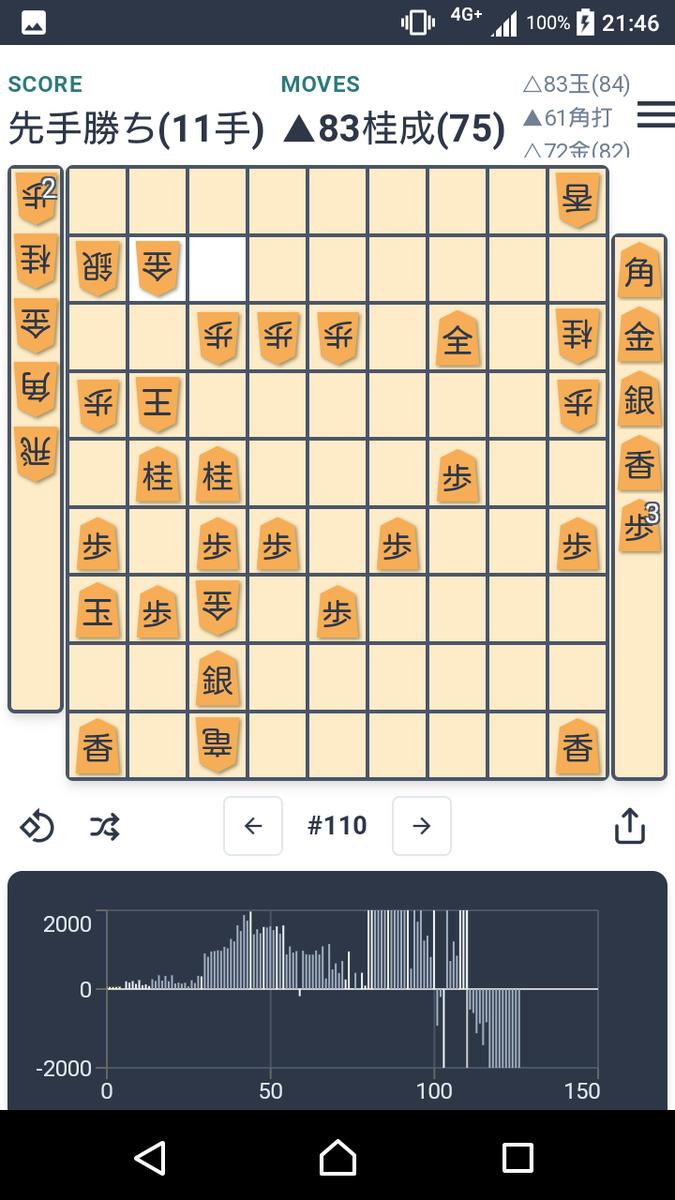 f:id:kisamoko:20200423231147p:plain