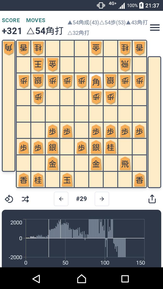 f:id:kisamoko:20200423231153p:plain