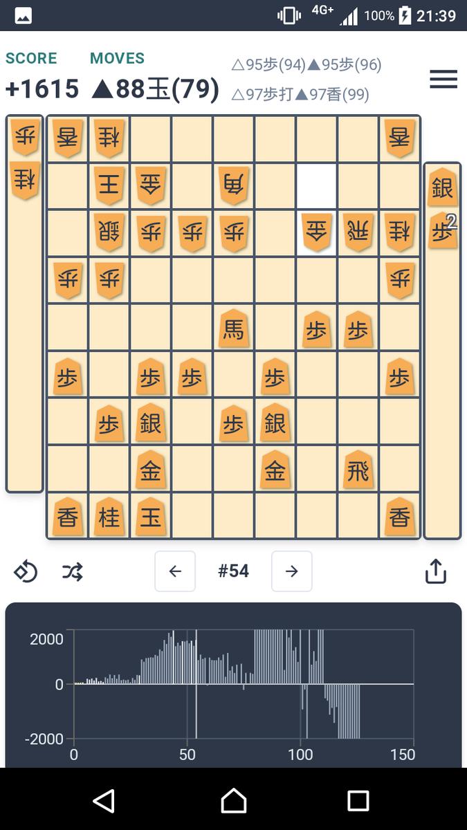 f:id:kisamoko:20200423231204p:plain