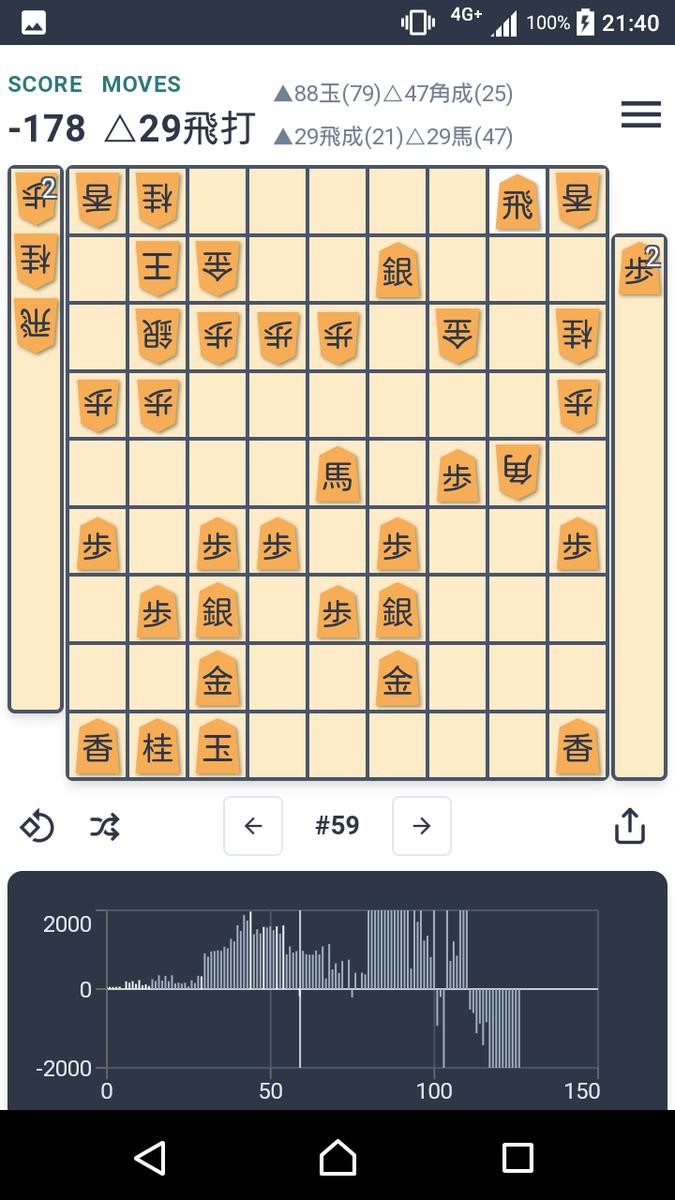 f:id:kisamoko:20200423231211p:plain