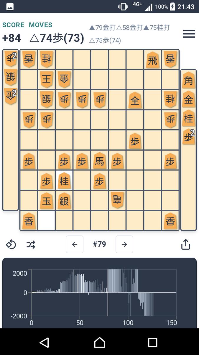 f:id:kisamoko:20200423231220p:plain