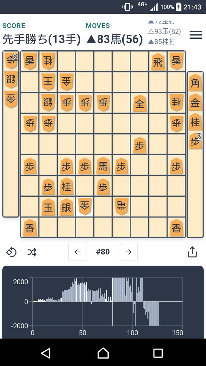 f:id:kisamoko:20200423231224p:plain