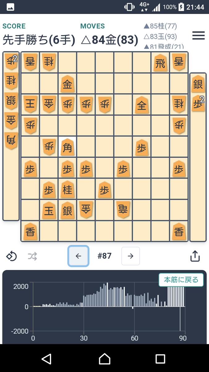 f:id:kisamoko:20200423231233p:plain