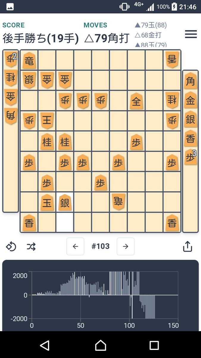 f:id:kisamoko:20200423231245p:plain