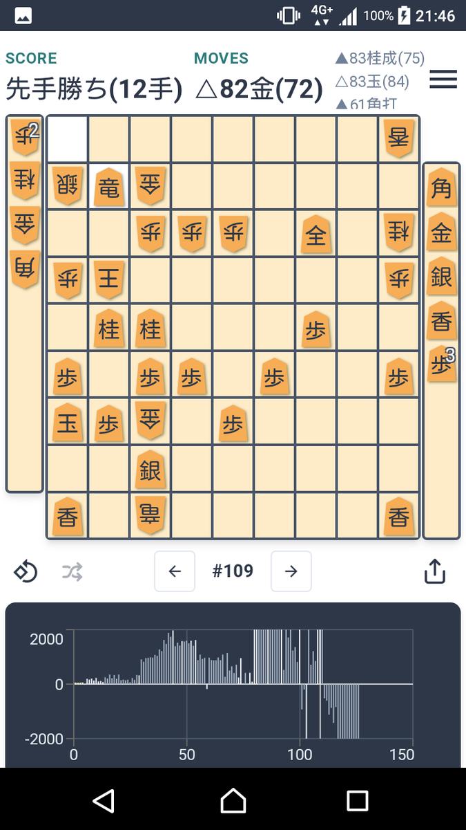 f:id:kisamoko:20200423231250p:plain